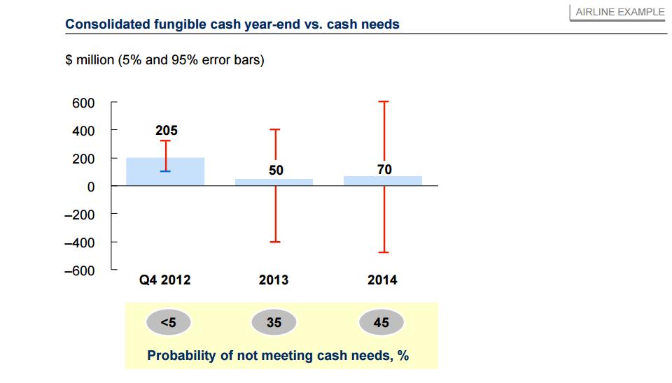 cash-deviations