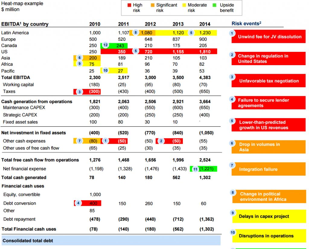 risk-heatmap-materials-company