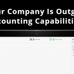 7 Signal's Your Company Is Outgrowing Its Accounting Capabilities