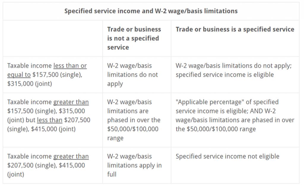 taxable-w2
