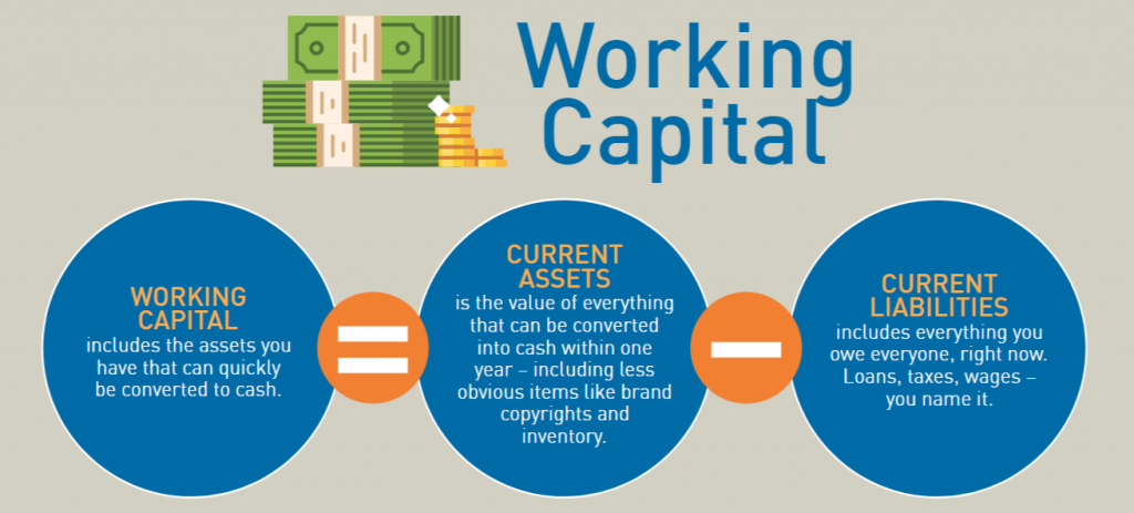 working-capital-image