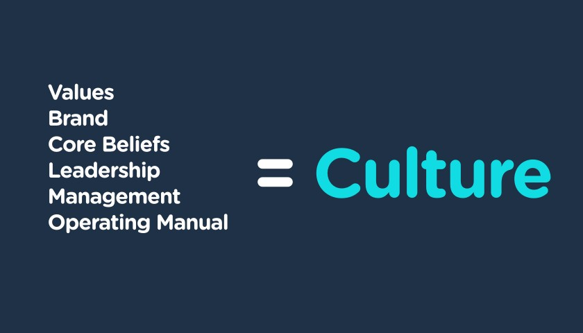culture.-values