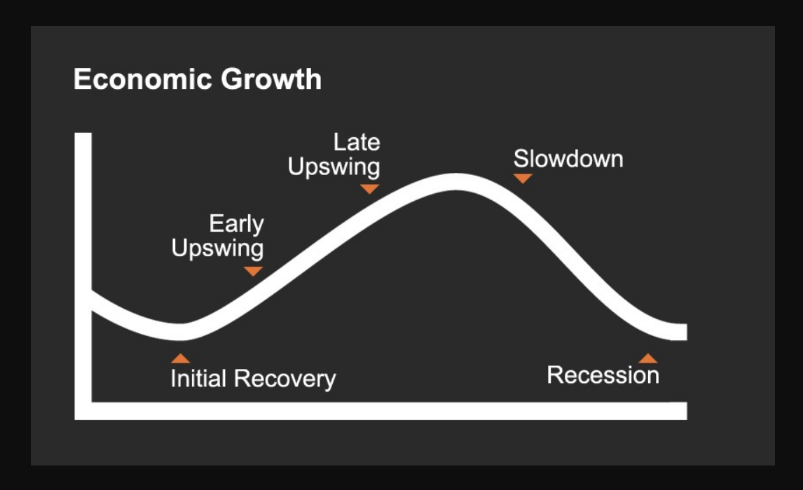 8 Steps for Preparing for the Inevitable Next Game Changing Recession