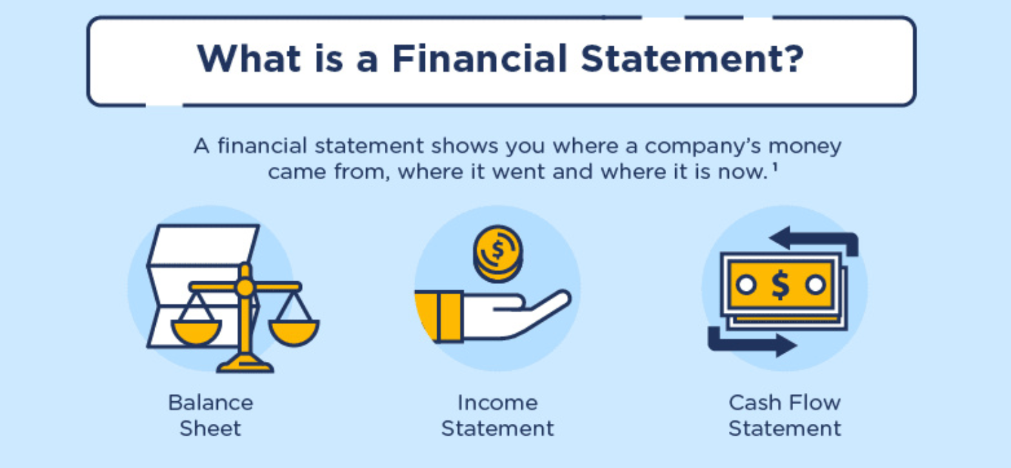 Basic Financial Statements: What Privately-Held Businesses Need To Understand