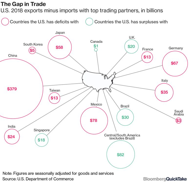 us-gap-intrade