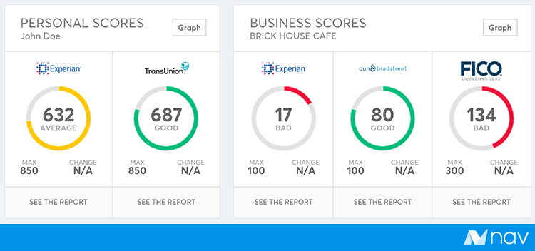 business_personal_credit-scores