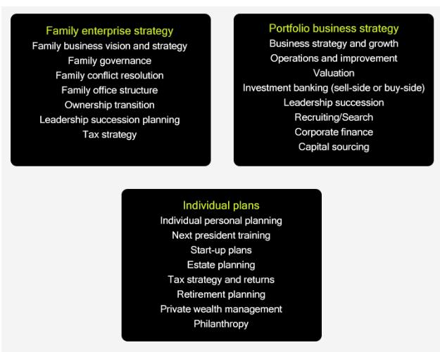 strategic-area-focus