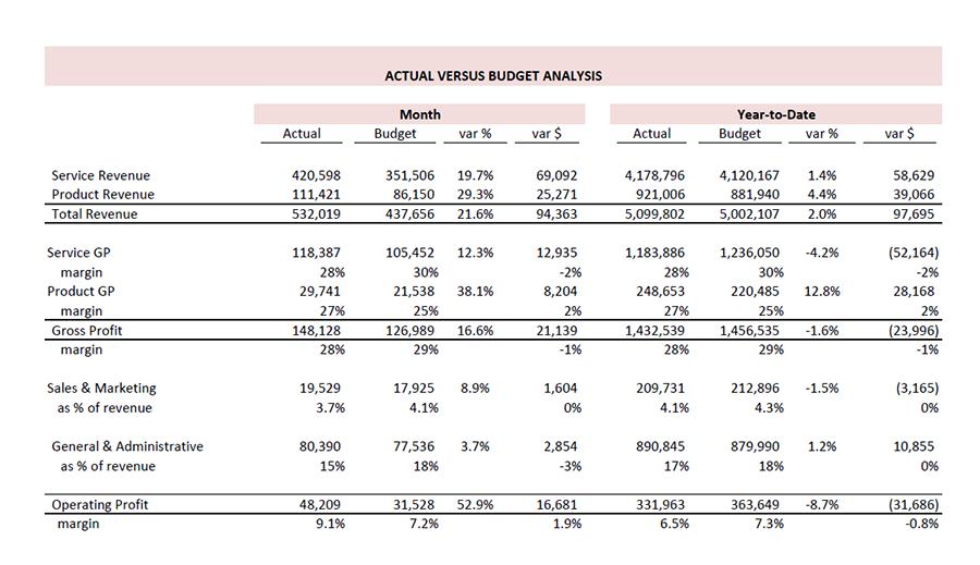 accounting-budget-analysis