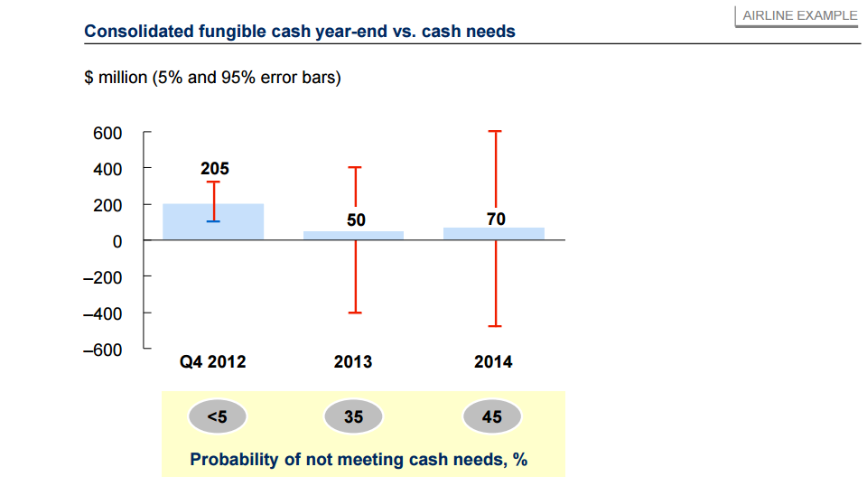 cash-deviations