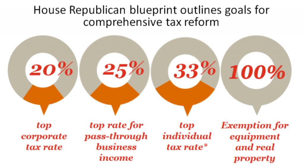 house-blueprint-tax-reform