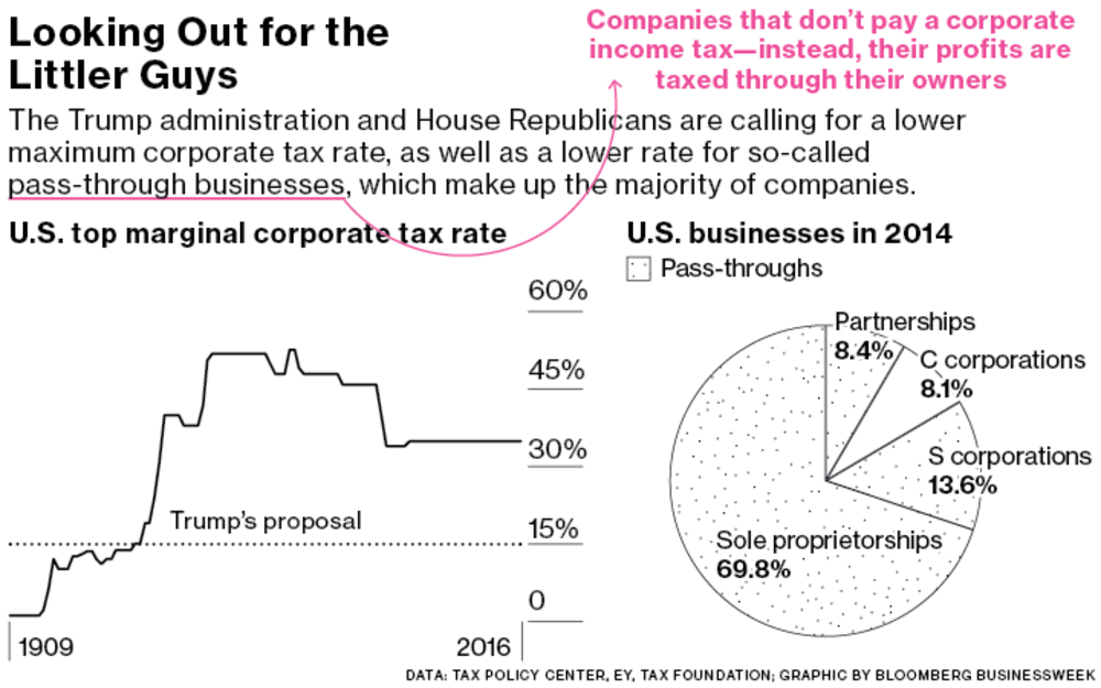 tax-cut-proposal-trump