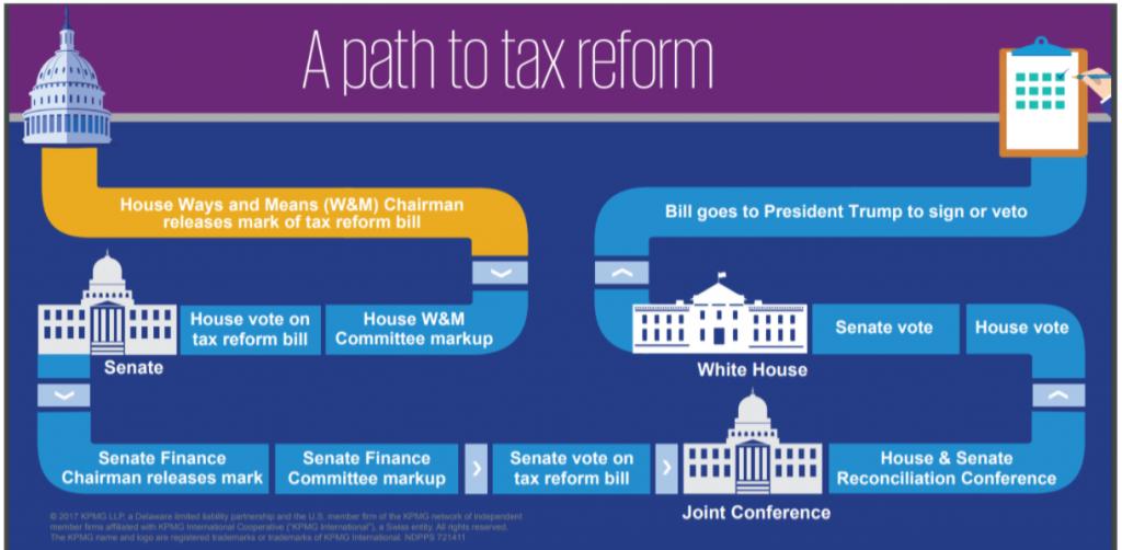 tax-reform-path