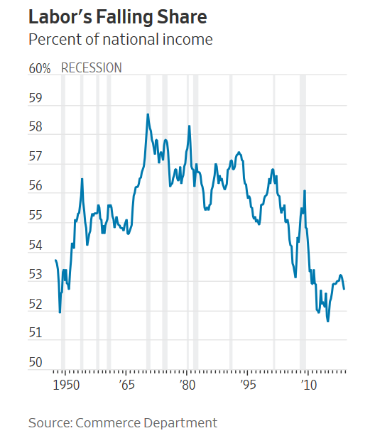 labor-market-stats