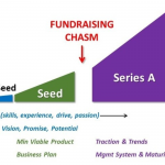 seed-funding-for-startups-tips