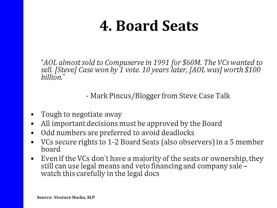 board seats