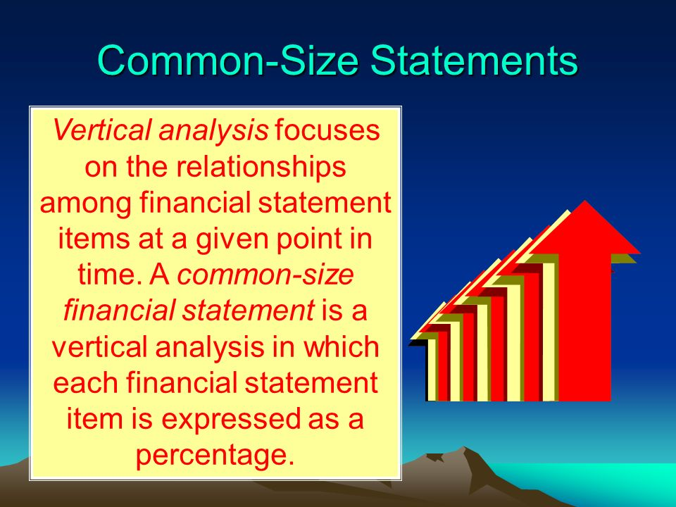 common-size-analysis