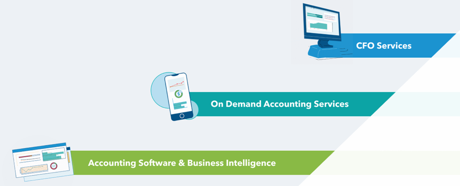 outsourced-accounting-for-small-business-in-san-diego