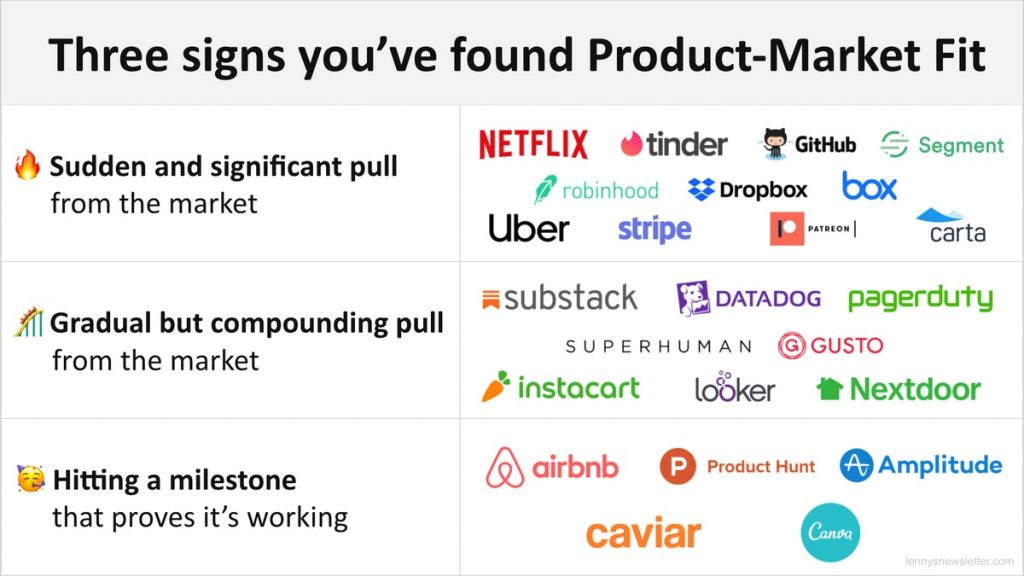 product-market-fit-examples-of-companies-that-made-it